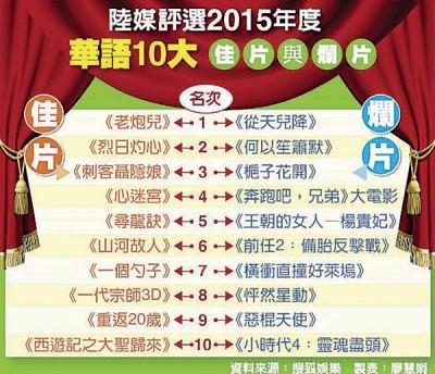 华媒体评选2015夏华语10好好片和腐败片。