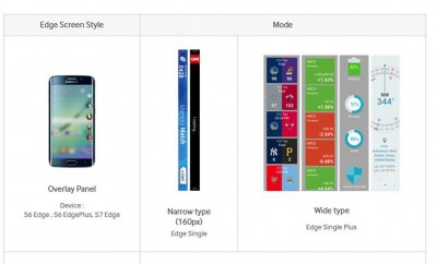 出于截图看来,S7 Edge的侧边萤幕具有多起意义。