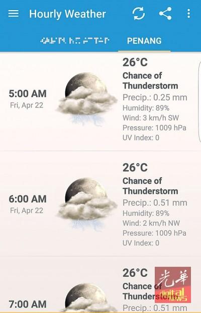 """冲""""FORECA""""的气温预测,槟州清晨上的温度是摄氏26过,属于凉爽宜人的面貌。"""