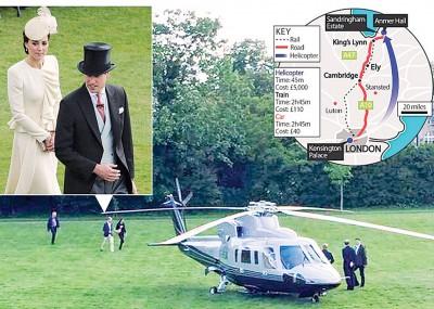 威廉夫妻(稍图)随着私人直升机返回大宅,吃批判浪费公帑。