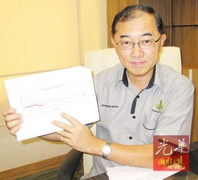 马汉顺:霹州骨痛热症病例明显减退,同上年与时期相比下降60.3% 。