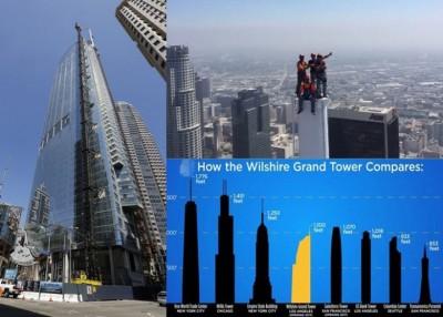Wilshire Grand Tower(左)成为美国西岸最高建筑物。