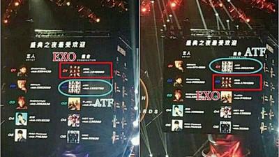 "EXO原本领先逾百万票,最后2分钟被""做掉""。"