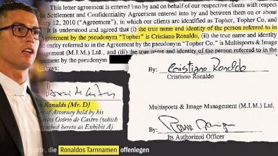 """足球解密网站拿到的文件显示,""""Topher""""是C罗的化名,而C罗在相关文件上签了字。"""
