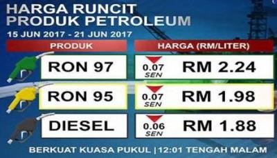 国内燃油零售价连续3周下调。