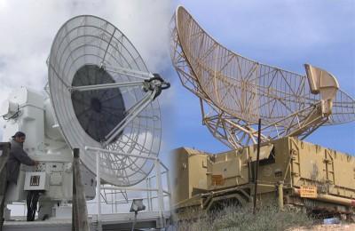 各类军用雷达系统。(档案照)