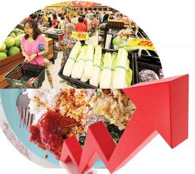 全民再如何缩减开销,唯独无法节省饮食费用;目前每月有6个州属的饮食CPI指数超越我国CPI总指数。