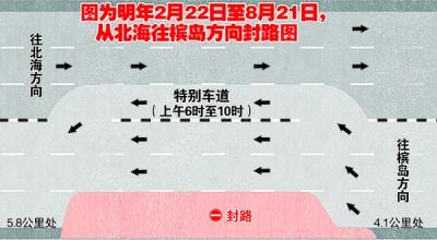 封路示意设计图。