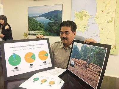 杰瑟尼出示数据表示,慕达水坝的集水区面积于1969年、2008年及2017年分别为9万8400公顷、2万2611公顷及1万2484公顷,而这前后的面积减少了87.3%。