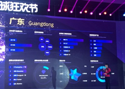 """广东成为""""双11""""首10分钟消费排名第一的省份。"""