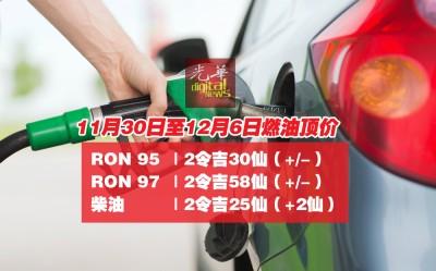 RON 95及RON 97维持原价,没起落!柴油微涨2仙。