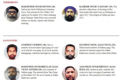 印度传媒发布6何谓逃犯的图。