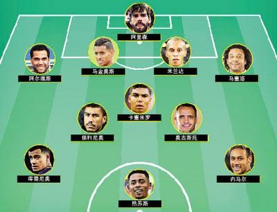 巴西主帅蒂特心目中的巴西最佳11人口首发阵容。
