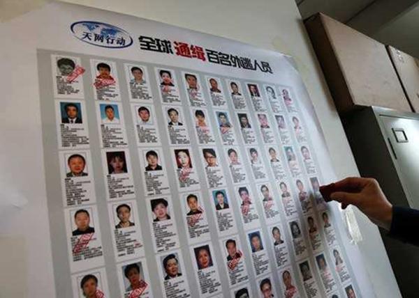 """2015年发布之""""百名红通""""谱,时至今日已有超过一半人口归案。"""