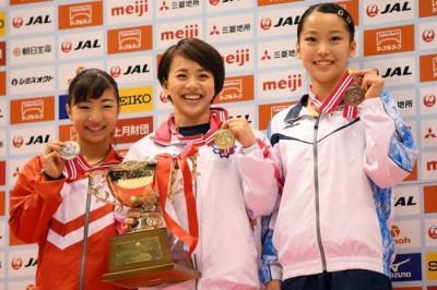 日本女子体操国手。