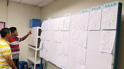 马华古国家巴素区会见、区团暨女儿组党员热烈参选,提名表格挂满党所墙壁。