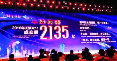 2018双十一购物狂欢节正式结束,最终交易额锁定在2135.50497011亿人民币(近1284亿令吉),全新的历史纪录!