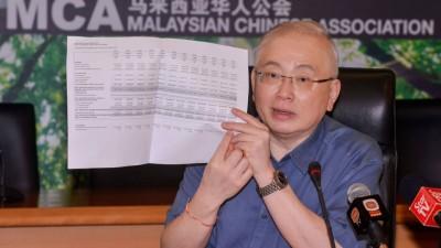 魏家祥向媒体公布拉大的收支表。