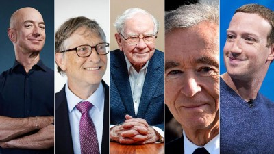 福布斯2018富豪榜前五名。
